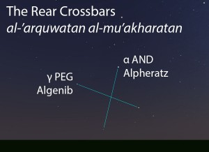 The Rear Crossbars (al-'arquwatan al-mu'akharatan) as they appear in the west about 45 minutes before sunrise in early October.