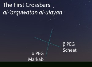 The First Crossbars (al-'arquwatan al-ulayan) as they appear setting in the west about 45 minutes before sunrise in early October.