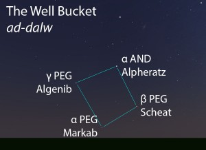 The Well Bucket (ad-dalw) as it appears setting in the west about 45 minutes before sunrise in early October.