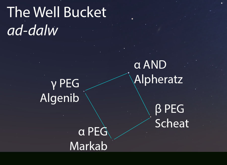 The Well Bucket