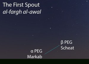 The First Spout (al-fargh al-awal) as it appears setting in the west about 45 minutes before sunrise in early October.