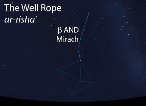 The Well Rope (ar-risha') as it appears in the west about 45 minutes before sunrise in early October.