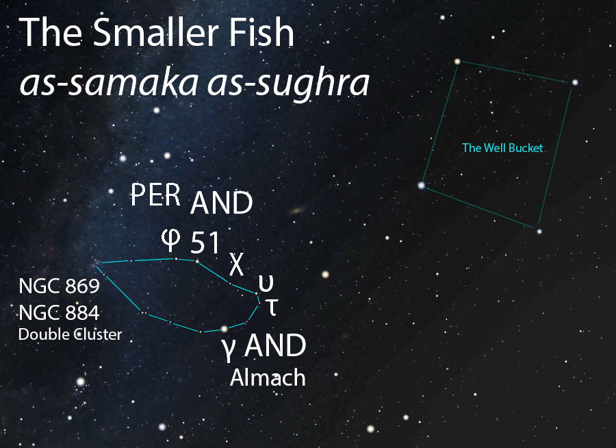 The Smaller Fish (as-samaka as-sughra) as it appears in the east about an hour after sunset in mid-October.