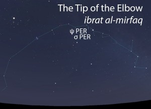 The Tip of the Elbow (ibrat al-mirfaq) as it appears in the west about 45 minutes before sunrise in early November.