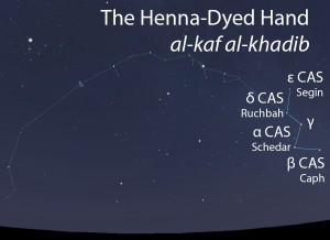 The Henna-Dyed Hand (al-kaf al-khadib) as it appears in the west about 45 minutes before sunrise in early November.