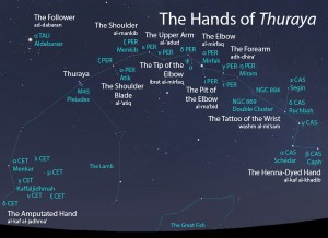 The Hands of Thuraya (aydi ath-thuraya) as they appear setting in the west about 45 minutes before sunrise in mid-November.