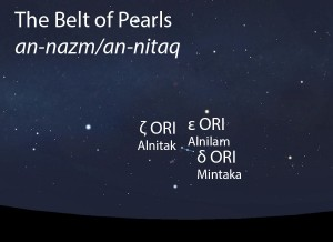The Belt of Pearls as it appears in the west about 45 minutes before sunrise in early December.