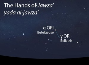 The Hands of Jawza' as they appear in the west about 45 minutes before sunrise in early December.