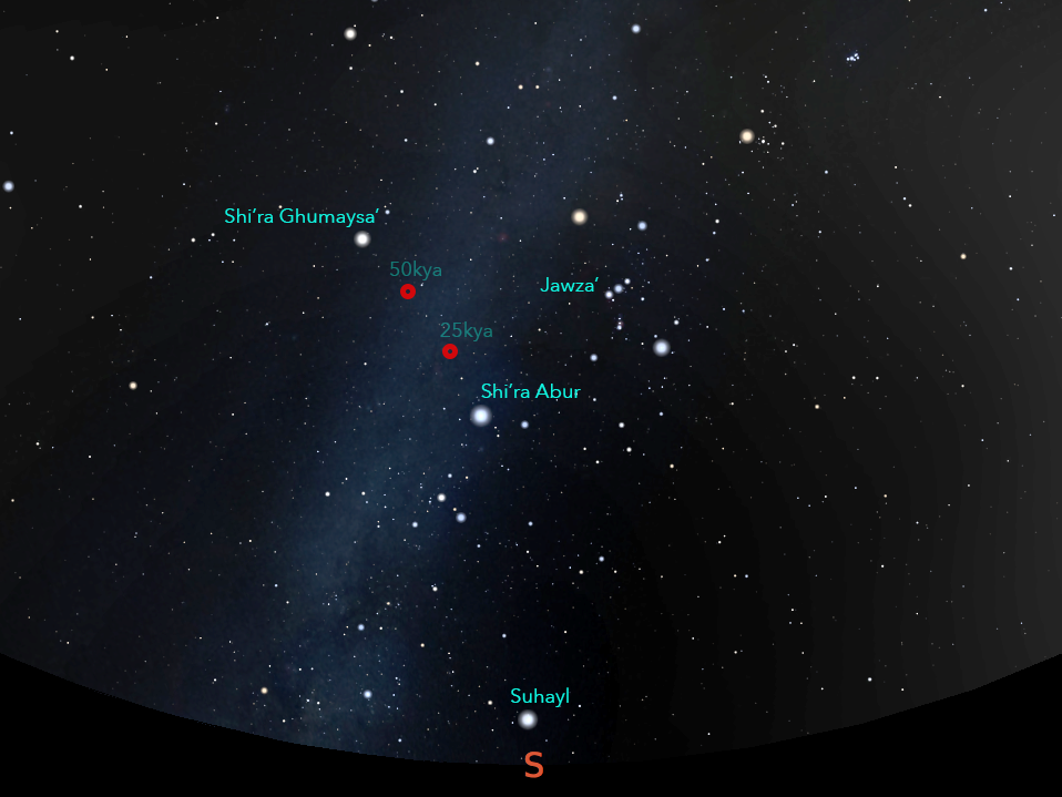 The story of Jawza', Suhayl and the Shi'rayan sisters, played out on the night sky, as seen from Tucson at 1:30am in early December or at 9:30pm in early February.