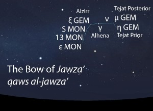 The Bow of Jawza' (qaws al-jawza') as it appears in the west about 45 minutes before sunrise in early December.