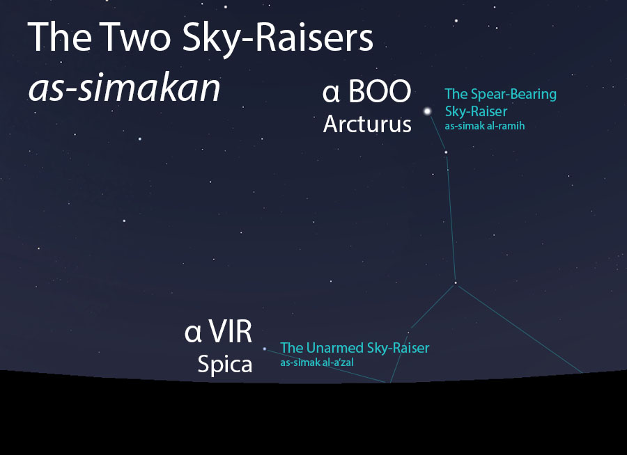 The Two Sky-Raisers