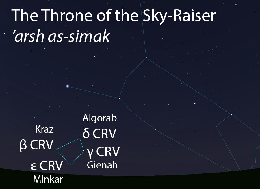 The Throne of the Sky-Raiser