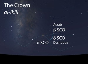 The Crown (al-iklil) of the Scorpion (al-'aqrab as it appears in the west about 45 minutes before sunrise in mid-May.
