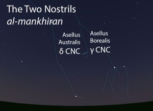 The Two Nostrils (al-mankhiran) as they appear in the west about 45 minutes before sunrise in early January.