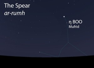 The Spear (ar-rumh) as it appears in the west about 45 minutes before sunrise in late April.