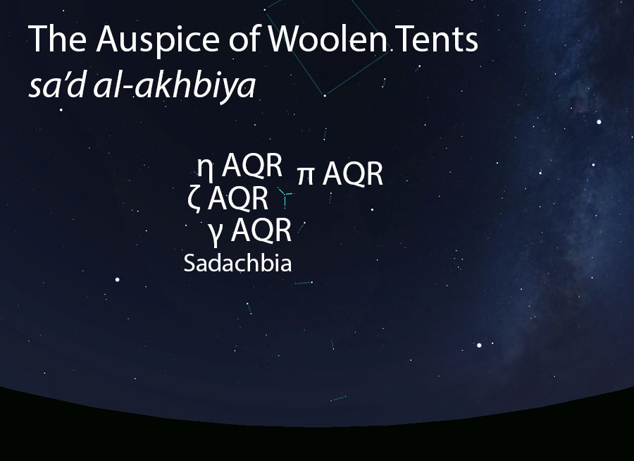 The Auspice of Woolen Tents
