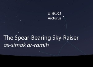 The Spear-Bearing Sky-Raiser (as-simak ar-ramih) as it appears in the west about 45 minutes before sunrise in late April.