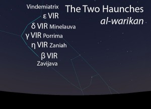 The Two Haunches (al-warikan) as they appear in the west about 45 minutes before sunrise in early March.