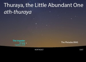 Thuraya (ath-thuraya) as it appears rising in the east about 45 minutes before sunrise in early June.